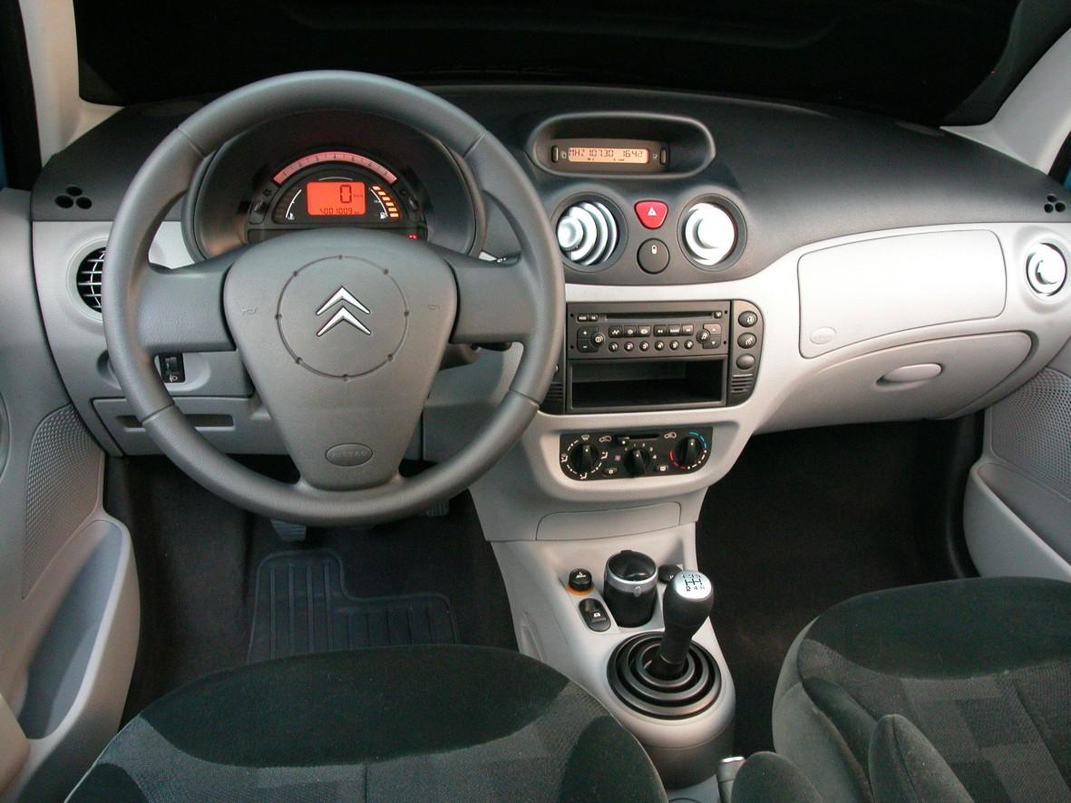 C3 First model 2003 Latin America dashboard